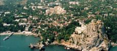 Фото Гурзуфа - курорта в Крыму