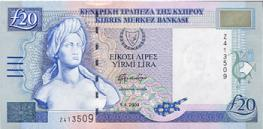 Цены на Кипре