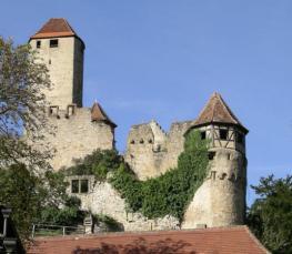 Замок Локенхаус, Замок Шлайнинг и Замок Корнберг
